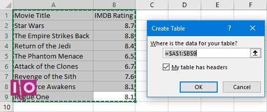 5 raisons de ne pas imprimer de feuilles de calcul Excel et de meilleures alternatives