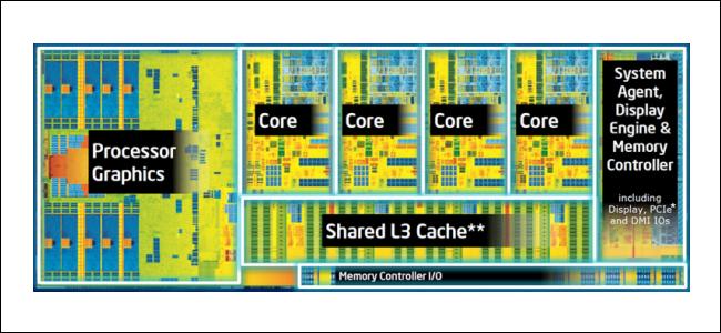 Un diagramme d'Intel Silicon, avec les cœurs et les autres sections du processeur étiquetés.