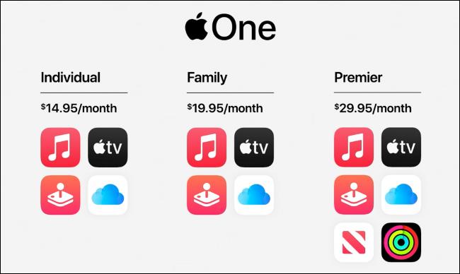 Offres groupées Apple One