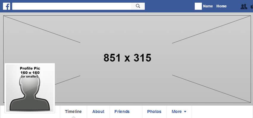 Connaître les dimensions de la couverture facebook et de l'image de profil