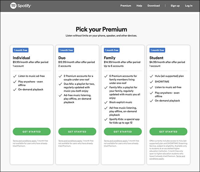 options Spotify