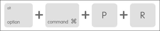 Le raccourci clavier pour réinitialiser la PRAM / NVRAM sur un Mac.