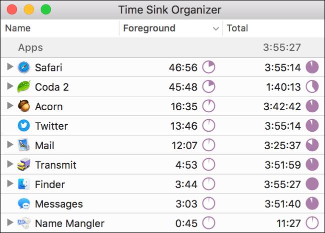 "Statistiques ""Time Sink Organizer"" dans l"