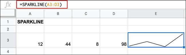 La fonction SPARKLINES dans Google Sheets, créant un graphique sparklines de base en utilisant une plage de données sur quatre cellules