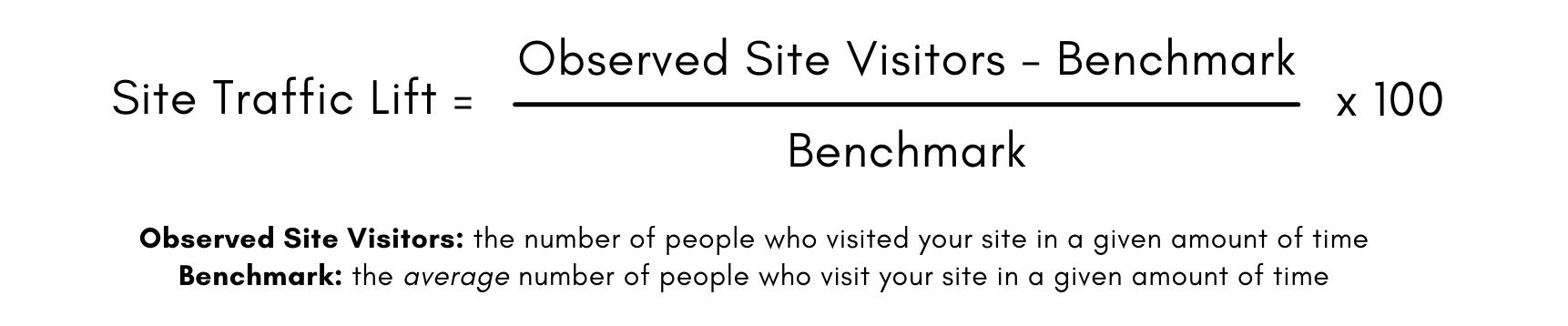 Formule pour l'augmentation du trafic sur le site: nombre de visiteurs du site moins l'indice de référence, divisé par l'indice de référence, multiplié par 100.