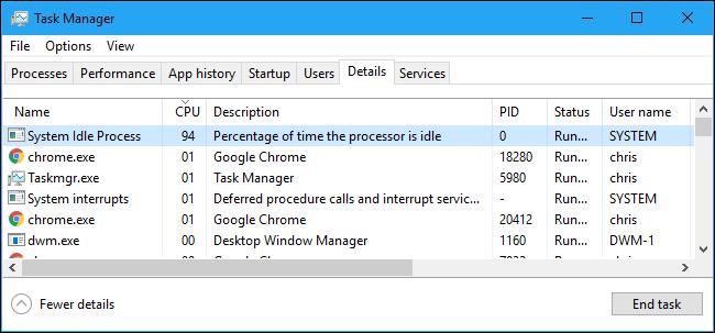 Le processus d'inactivité du système dans l'onglet Détails du Gestionnaire des tâches de Windows 10