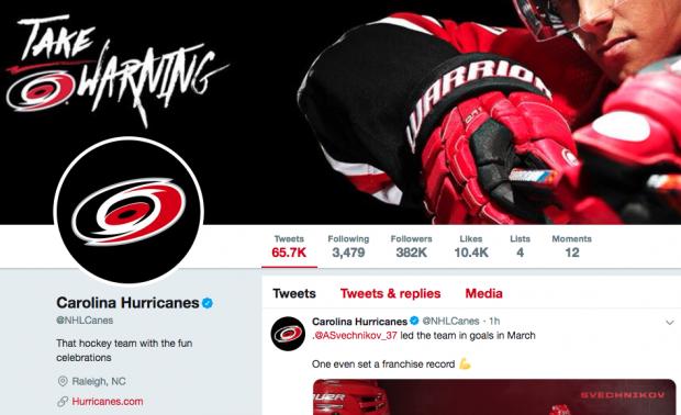 Biographie Twitter des Hurricanes de la Caroline