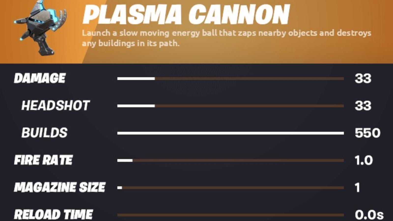 Canon à plasma Fortnite: nouveaux détails sur les armes dans la saison 7, où les trouver et plus encore