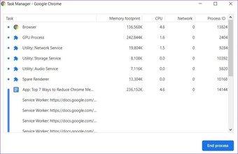 Gestionnaire de tâches Google Chrome